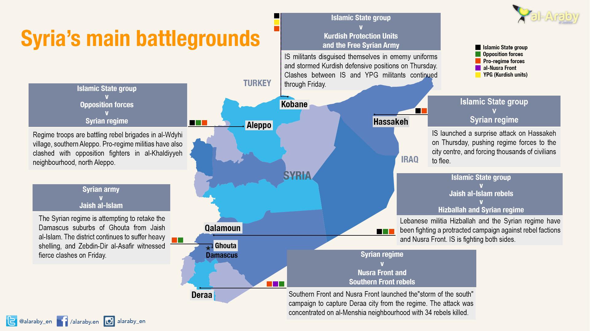 Principali fronti aperti in Siria. Credit to: Al-Araby