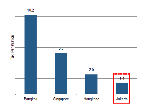 sharing economy ASEAN 3