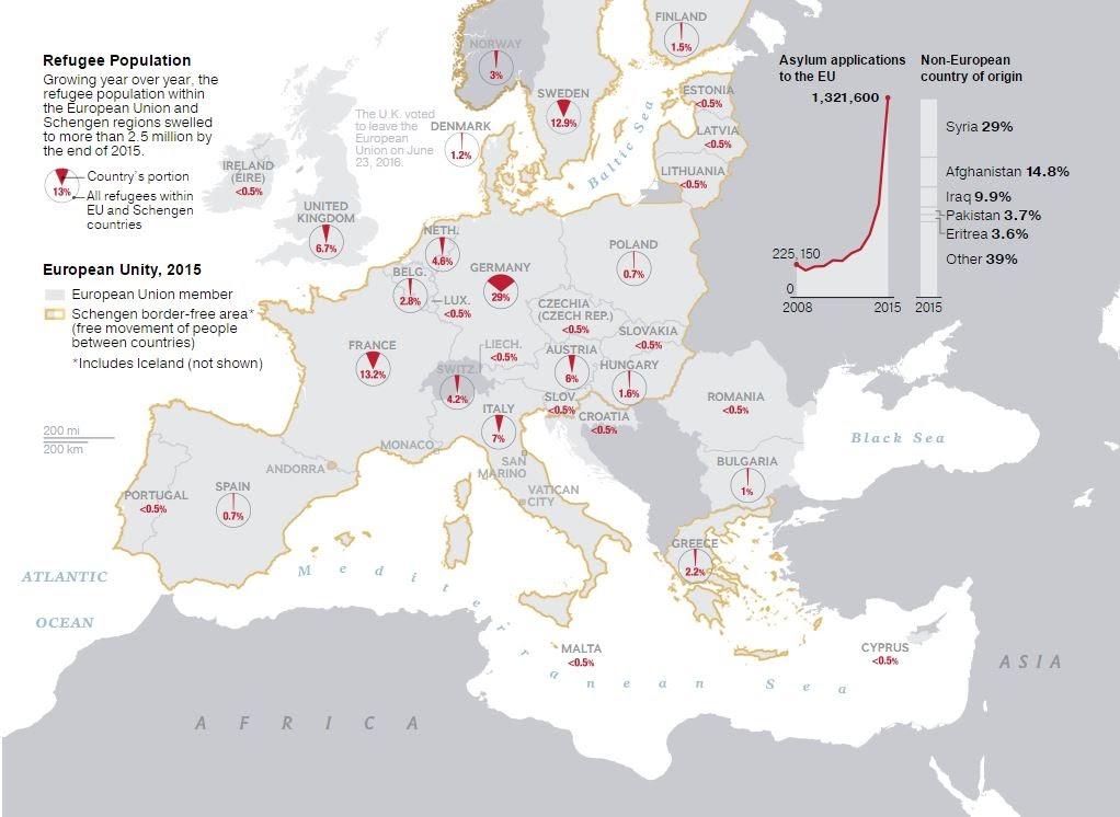 Quote dei profughi presenti nei territori europei - credits: National Geographic