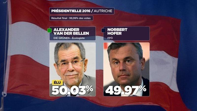 Risultato del ballottaggio austriaco, poi annullato - credits: newobserveronline.com